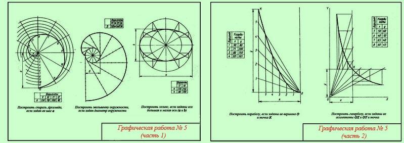 Начертательная геометрия для студентов 1 курса и чайников